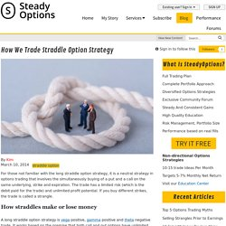 How We Trade Straddle Option Strategy - Articles - SteadyOptions