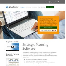 Strategic Planning Software - Plan Business Strategy with Visuals