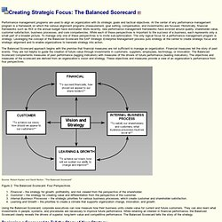 Creating Strategic Focus: The Balanced Scorecard (SAP-Bibliothek - Hintergrundinformationen)