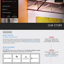 Artistry Labs: Church Branding and Strategic Transformations: Our Story