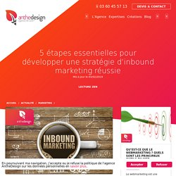 Stratégie d'Inbound Marketing : 5 étapes pour réussir ! anthedesign.fr