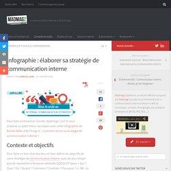 Infographie : élaborer sa stratégie de communication interne