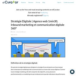 Agence web 1min30, Inbound marketing et communication di... - elCurator