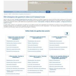 Stratégie numérique du Canada : cinq domaines prioritaires