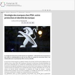 Stratégie des marques chez PSA : entre protection et identité de marque