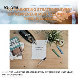 Top Marketing Strategies Every Entrepreneur Must Learn For Their Business