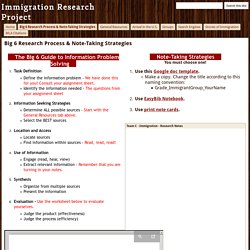 Big 6 Research Process & Note-Taking Strategies - Immigration Research Project