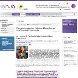 L'impact des approches Paid Owned Earned sur les stratégies marketing et media - l'atelier de la performance client- La Poste - /le hub -