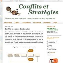 CONFLITS & STRATÉGIES: Conflits: processus de résolution