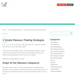 2 Simple Fibonacci Trading Strategies - Tradingsim