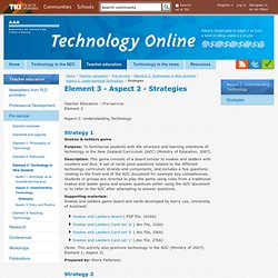 Strategies / Aspect 2: Understanding Technology / Element 3: Technology in New Zealand / Pre-service / Teacher education / Welcome to Technology Online - Technology Online