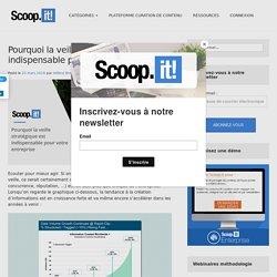 Pourquoi la veille stratégique est indispensable pour votre entreprise - Blog Scoop.it France