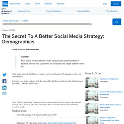 The Secret To A Better Social Media Strategy: Demographics