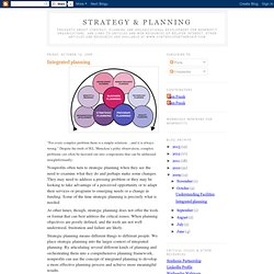Strategy & Planning: Integrated planning