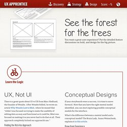 Strategy : UX Apprentice