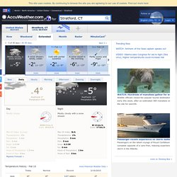 Stratford, CT 06615 Daily Weather Forecast - AccuWeather.com