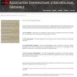 Unité stratigraphique - Matrice de Harris - Association Universitaire d'Archéologie, Grenoble