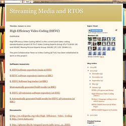Streaming Media and RTOS: High Efficiency Video Coding (HEVC)