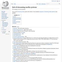 List of online music databases