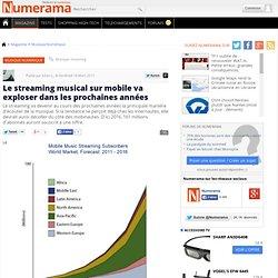 Le streaming musical sur mobile va exploser dans les prochaines années