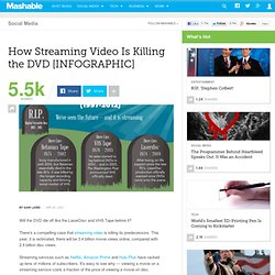 How Streaming Video Is Killing the DVD [INFOGRAPHIC]