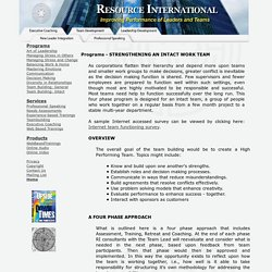 STRENGTHENING AN INTACT WORK TEAM - Leadership - Managing Stress - Teambuilding - Emotions - Valuing Diversity - Communication - Conflict Resolution - Robert Pennington, Ph.D., - Stephen Haslam