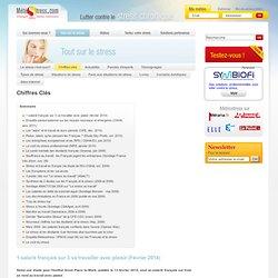 Le stress et ses chiffres clés - MétéoStress