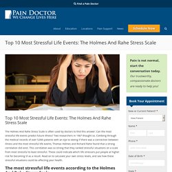 Major Life Events: Life's Most Stressful Events; The Holmes and Rahe Stress Scale