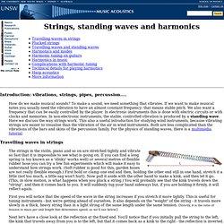 Strings, standing waves and harmonics