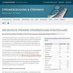 Strommix 2018 Deutschland: Stromerzeugung nach Energiequellen