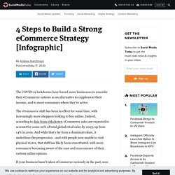 4 Steps to Build a Strong eCommerce Strategy
