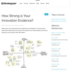 How Strong is Your Innovation Evidence?