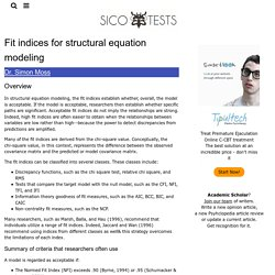 Fit indices for structural equation modeling / smoss2 - Sicotests