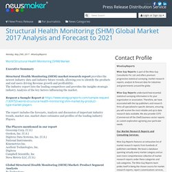 Structural Health Monitoring (SHM) Global Market 2017 Analysis and Forecast to 2021