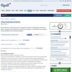 Structuration sportive / Compétitions / Amateur