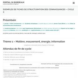 Exemples de fiches de structuration des connaissances – Cycle 3 – Portail SII Bordeaux