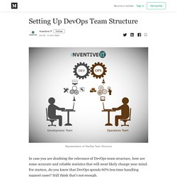How to Setup DevOps Team Structure for Business Success?