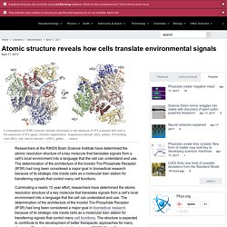 Atomic structure reveals how cells translate environmental signals