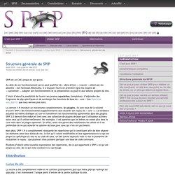 Structure générale de SPIP