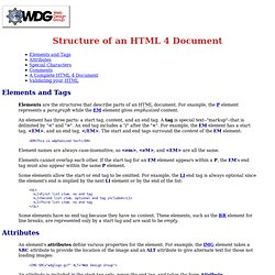 Structure of an HTML 4 Document