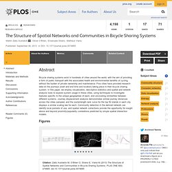 The Structure of Spatial Networks and Communities in Bicycle Sharing Systems