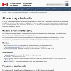 Structure organisationelle - Canada.ca