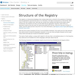 Structure of the Registry
