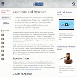 Court Role and Structure