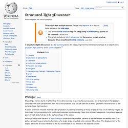 Structured-light 3D scanner