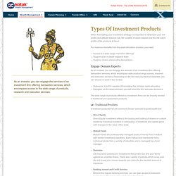 Structured Investment Products - Kotak Wealth Management