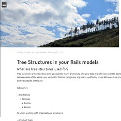 Tree Structures in your Rails models