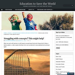 Struggling with concepts? This might help! – Education to Save the World