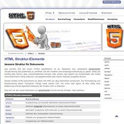 Struktur - HTML5 Struktur Elemente & Attribute