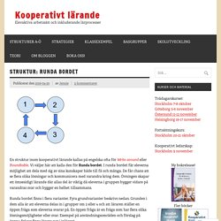 Struktur: Runda bordet – Kooperativt lärande